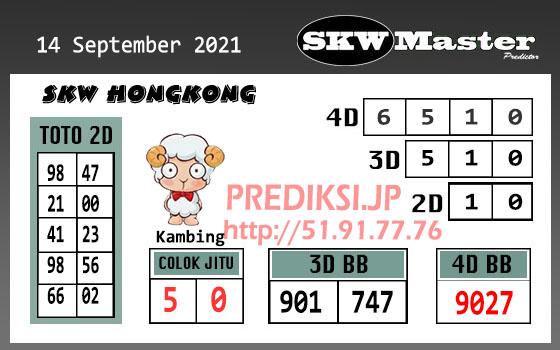 Prediksi SKW Master Hongkong Selasa