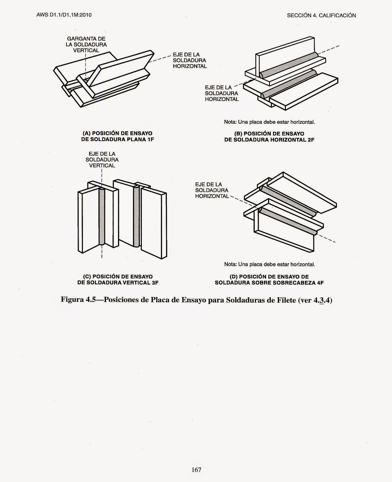 Soldadura Aplicada A Estructuras Metalicas Para Edificaciones