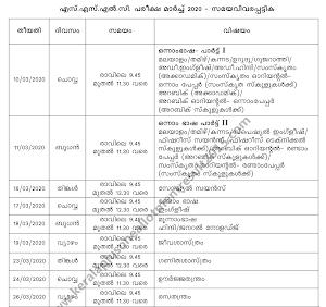 Kerala SSLC Examination Timetable 2020