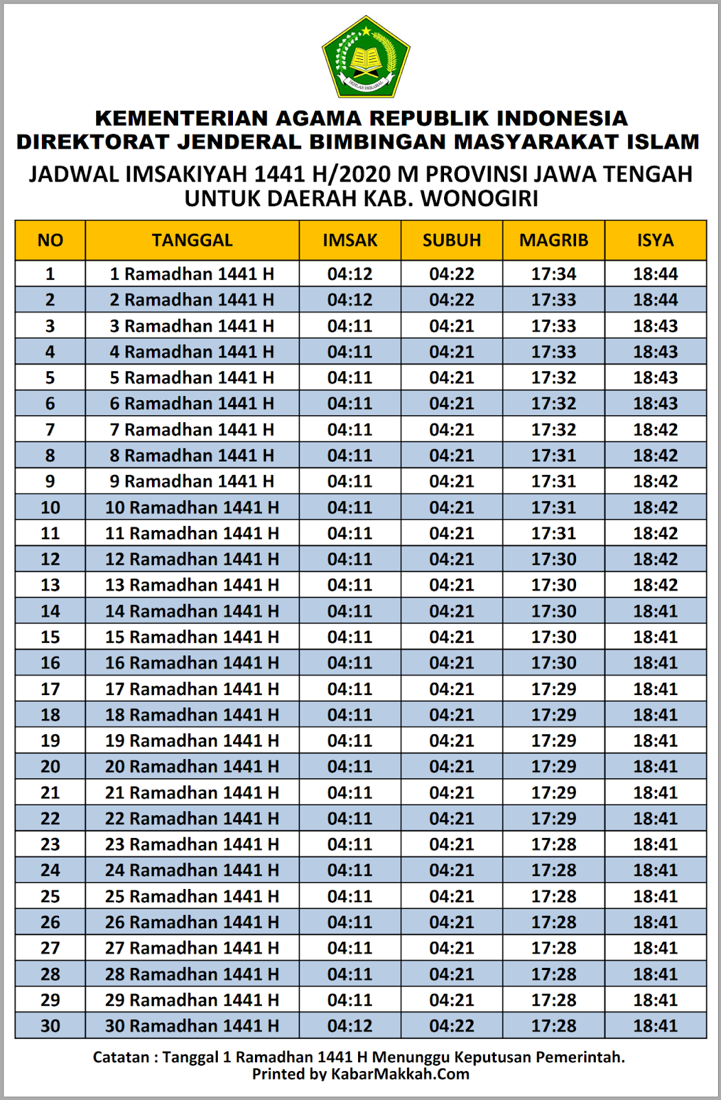 Jadwal Imsakiyah Wonogiri 2020