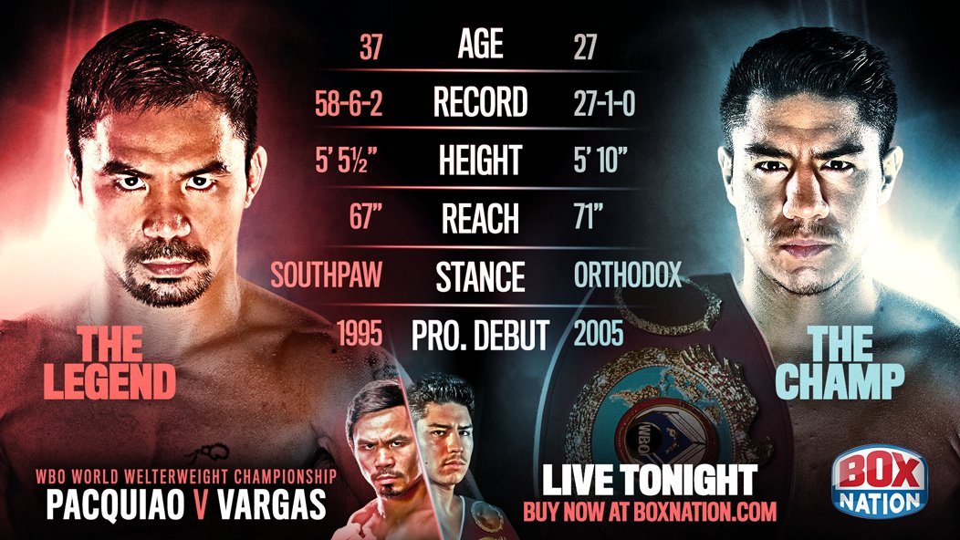 Tale of the Tape Pacquiao vs. Vargas