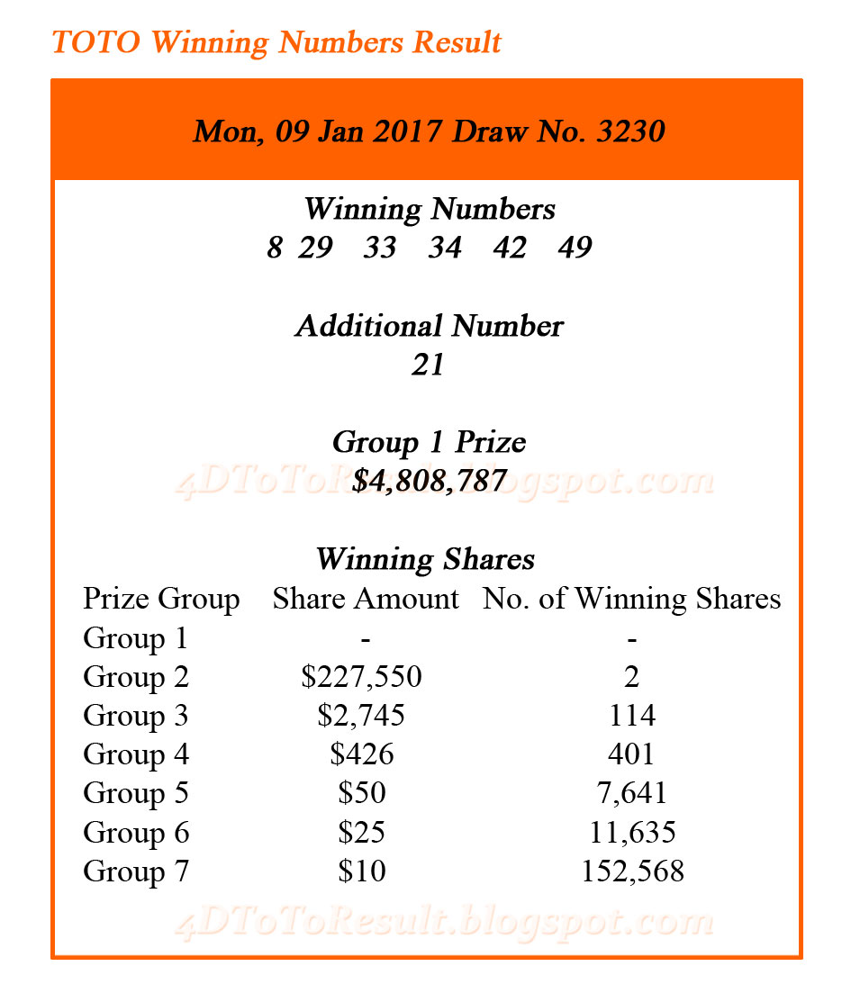 Singapore Pools TOTO Results 09 January 2017 | 4D Results | Big ...