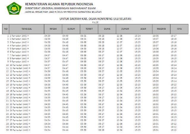 Jadwal Imsakiyah Ramadhan 1442 H Kabupaten Ogan Komering Ulu Selatan, Provinsi Sumatera Selatan