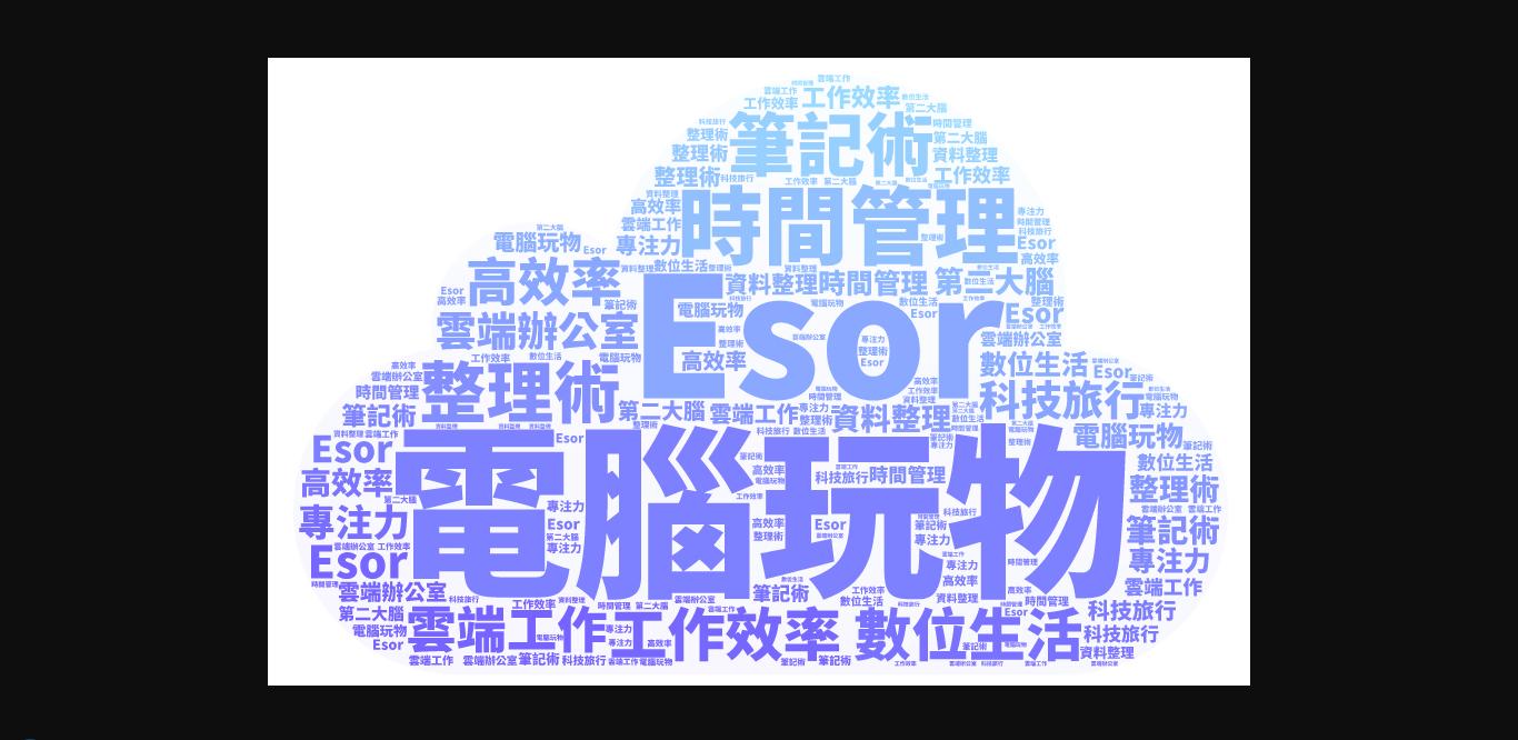 最漂亮的中文文字雲產生器教學,製作簡報必備工具