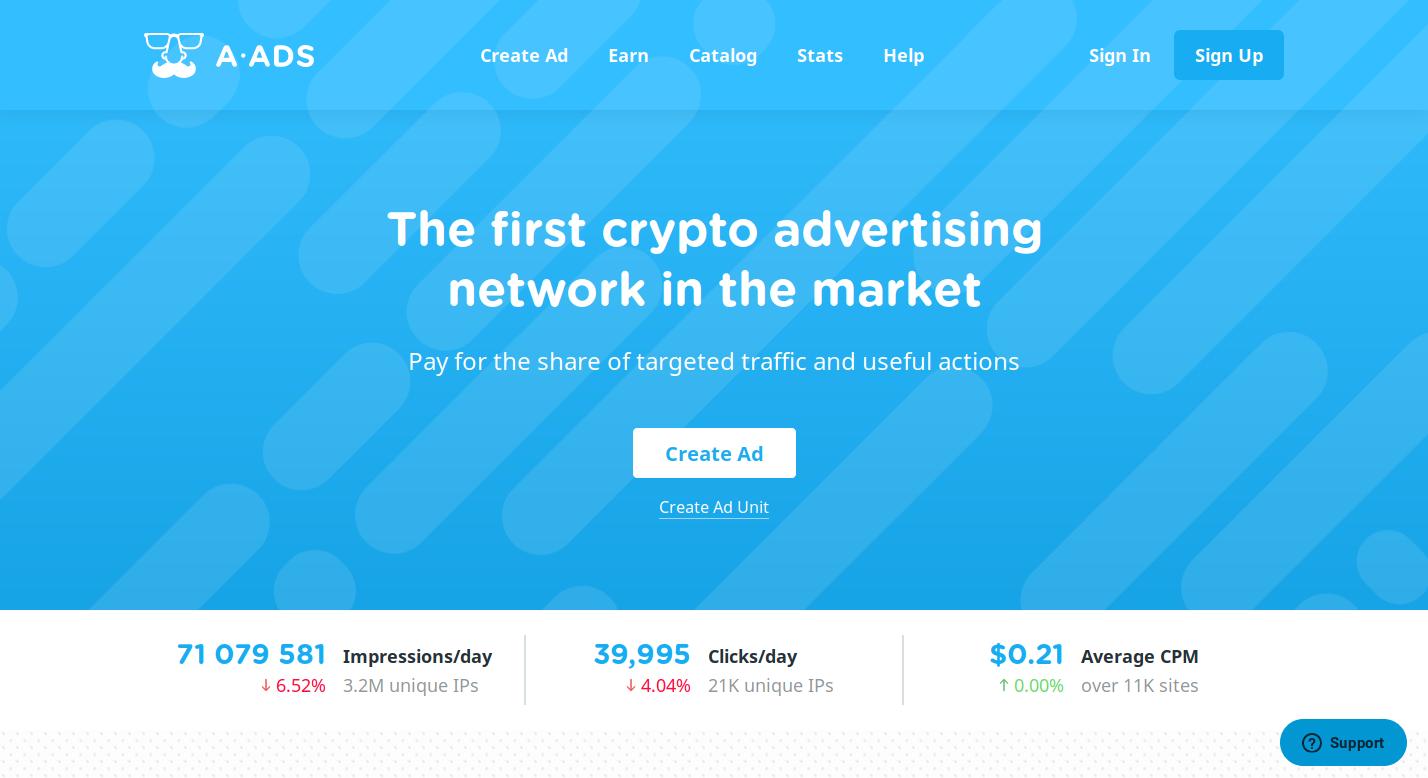 a-ads, adnetwork, adsense, bitcoin, criptomoneda