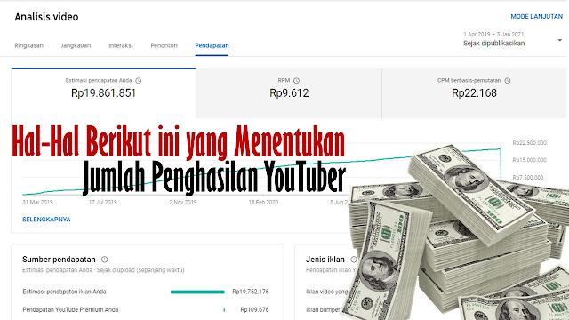 Hal Ini yang Menentukan Penghasilan Gaji YouTuber