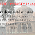 Sayyid and Lodi Dynasty in Hindi| सैयद और लोदी वंश का इतिहास