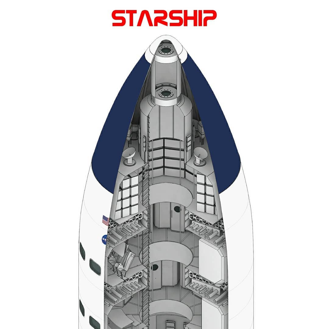 SpaceX's Lunar Starship cutaway diagram by Rocket Posters - top