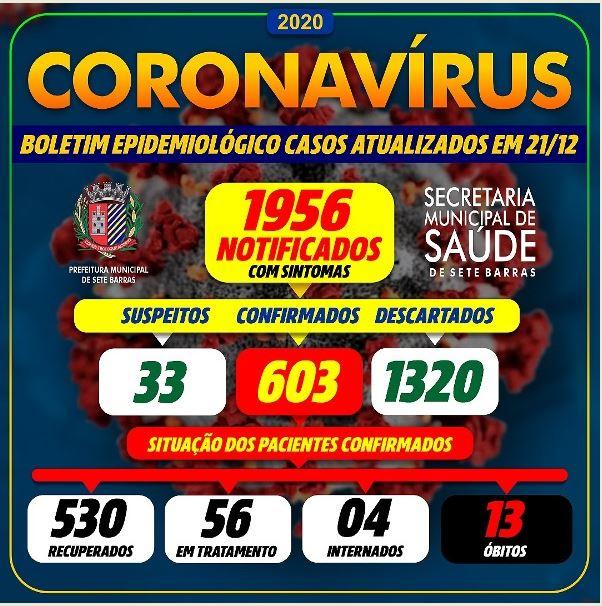 Sete Barras confirma dois novos óbitos e soma 13 mortes  por Coronavírus - Covid-19