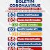 Ponto Novo: Confira o boletim epidemiológico do coronavírus atualizado desta terça-feira (02)