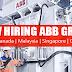 ABB Group Careers 2019 - Various Job Vacancies | Apply Now