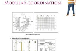 Modular Coordination | Grid | Advantages