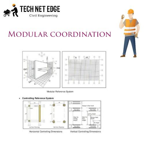 Modular Coordination   Grid   Advantages