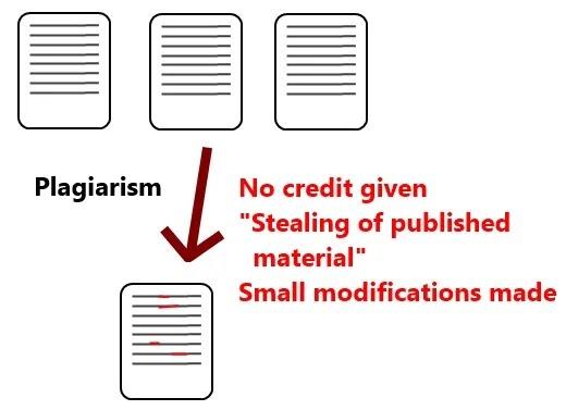 مخطط الكشف عن السرقة الأدبية