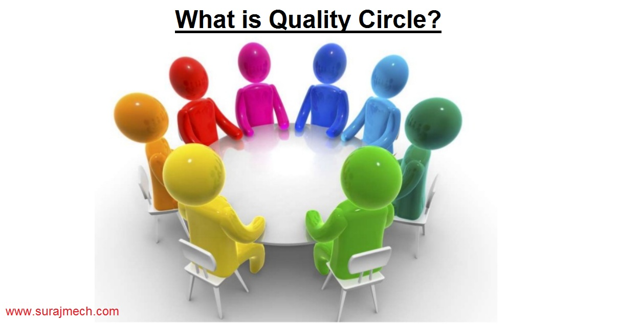 What is Quality Circle? / Use of Quality Circle / Characteristics of Quality Circle