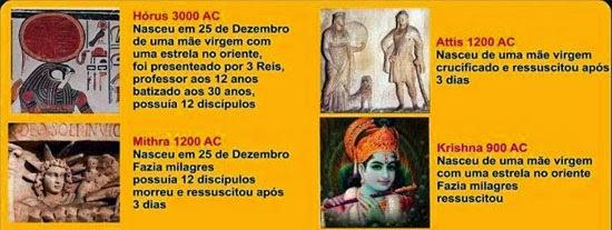 Similaridades deuses antigos e Jesus Cristo