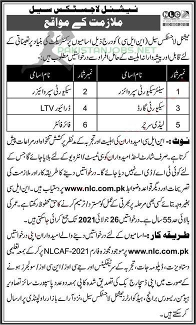 NLC Job Announcement 2021 Jul - Apply Online