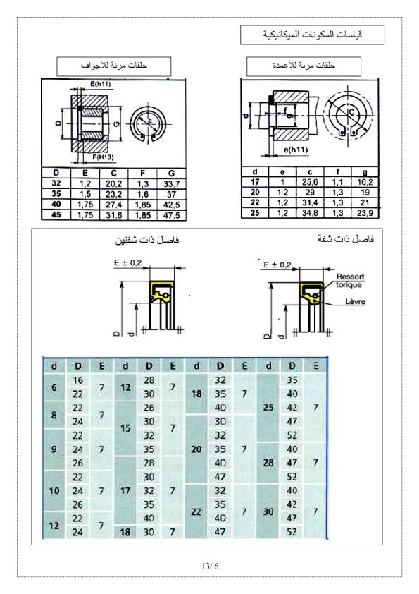دروس الهندسة الميكانيكية للسنة الثالثة ثانوي الفصل الاول, ملخص دروس الهندسة الميكانيكية الثالثة ثانوي, حل تمارين الهندسة الميكانيكية الثالثة ثانوي