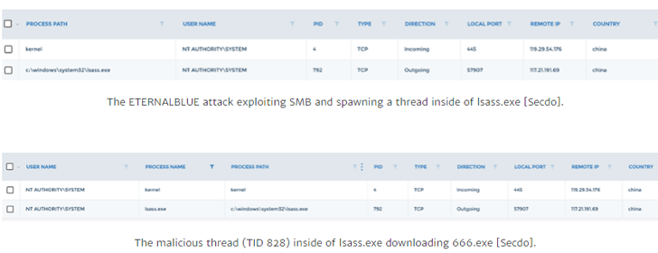 smb-exploit-blackhat