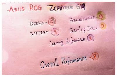 RATING FOR ASUS ROG ZEPHYRUS G14