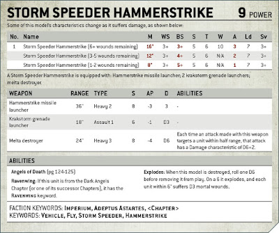 hoja datos storm speeder hammerstrike