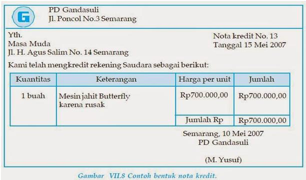 Contoh Nota Kontan Kredit Dan Debit Kumpulan
