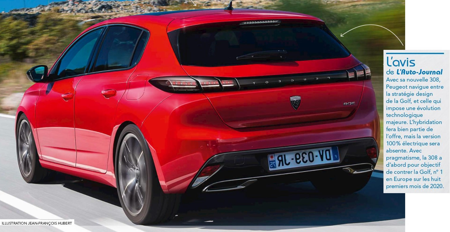2021 - [Peugeot] 308 III [P51/P52] - Page 37 0.022