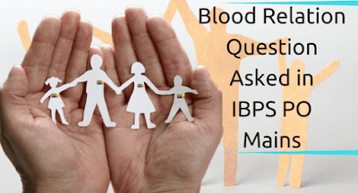 Blood Relation Questions asked in IBPS PO Mains