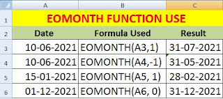 How to use EOMONTH Function in Excel in Hindi