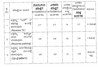 `KSRTC Driver cum Conductor Recruitment 2020 3745 Driver Govt Jobs Online Form-Karnataka KSRTC Driver Vacancy