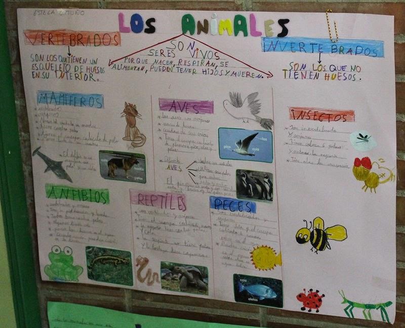 Maestra de primaria importancia de los murales como for Concepto de periodico mural
