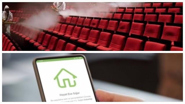 Tiyatro İzlemek İçin HES Kodu Gerekecek