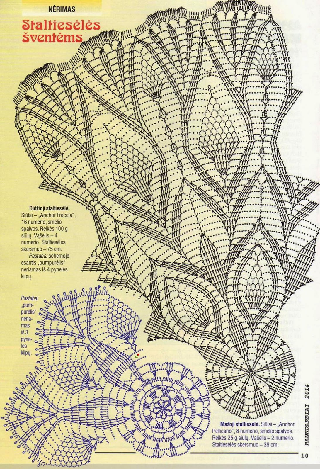 pineapple crochet doily diagram dual dxdm280bt wiring croche two with