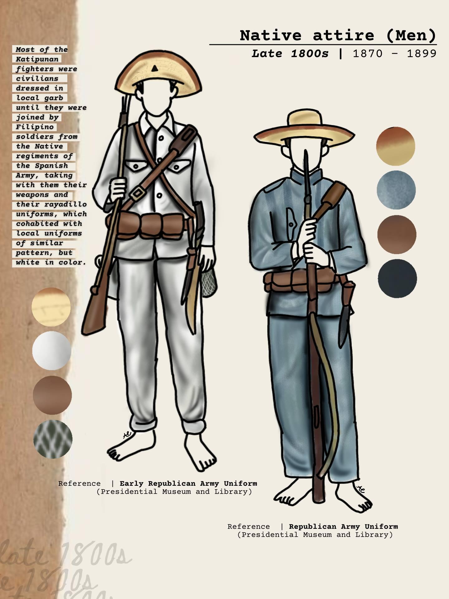 Revolutionary Uniforms, late 1800s