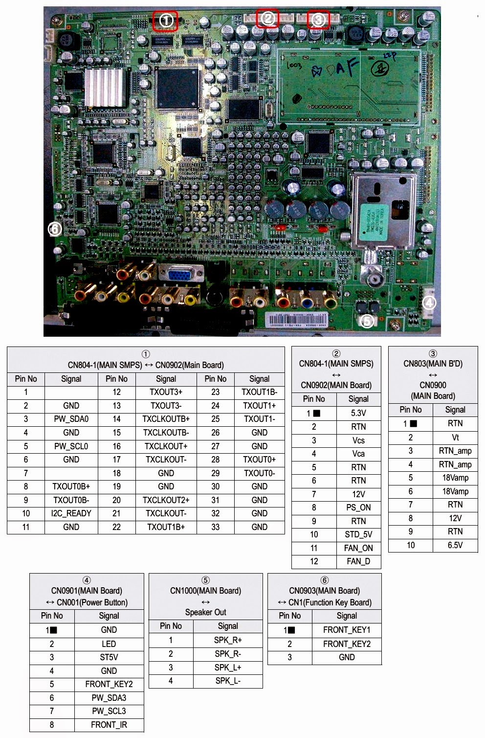Electro Help  Ps42d5sx - Samsung Plasma Tv