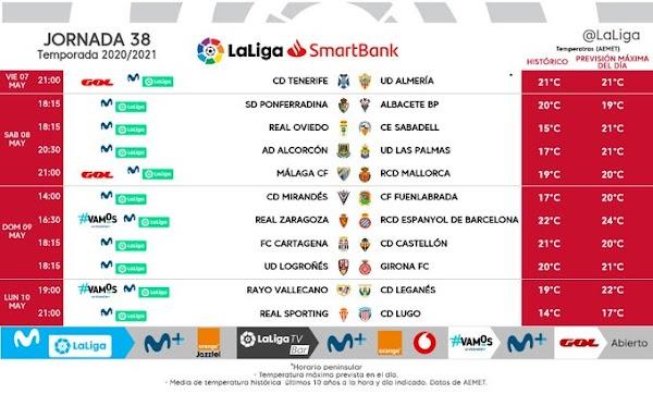 El Málaga - Mallorca, el 8 de Mayo a las 21:00 horas por GOL