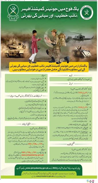 Pakistan Army Sepoy Jobs 2021-Online Registration