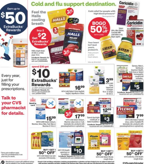 CVS Weekly Ad Preview 1/31-2/6