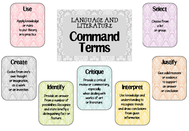 https://www.teacherspayteachers.com/Product/MYP-Command-Terms-for-Language-and-Literature-4769998