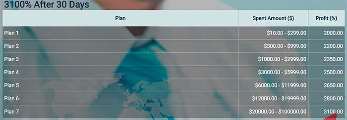 Инвестиционные планы Pharmasys 4