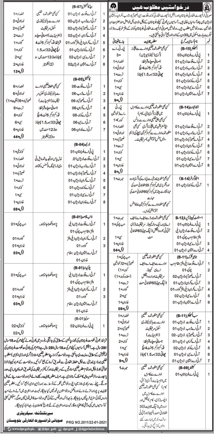Traffic Police Jobs 2021| Provincial Transport Authority PTA