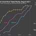 U.S. Men's Tennis Grand Slam Wins: The Convergence of Federer, Nadal, and Djokovic (Picture)