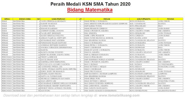 pemenang peraih medali emas perak perunggu ksn sma tahun 2020 bidang matematika tomatalikuang.com