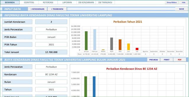 Aplikasi Excel Perawatan Kendaraan Dinas