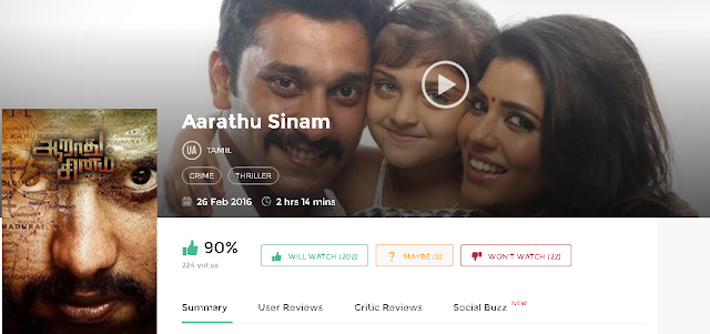 Aarathu Sinam 2016 Full Tamil Movie 300MB 700MB HD