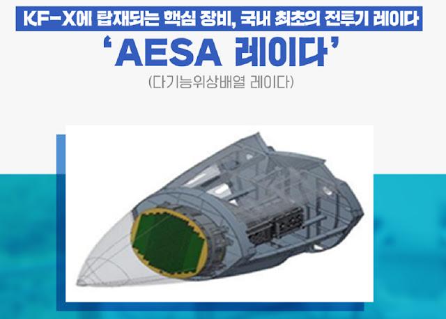 radar AESA lắp trên mũi máy bay