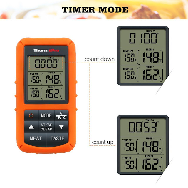 thermopro tp20 meat thermometer