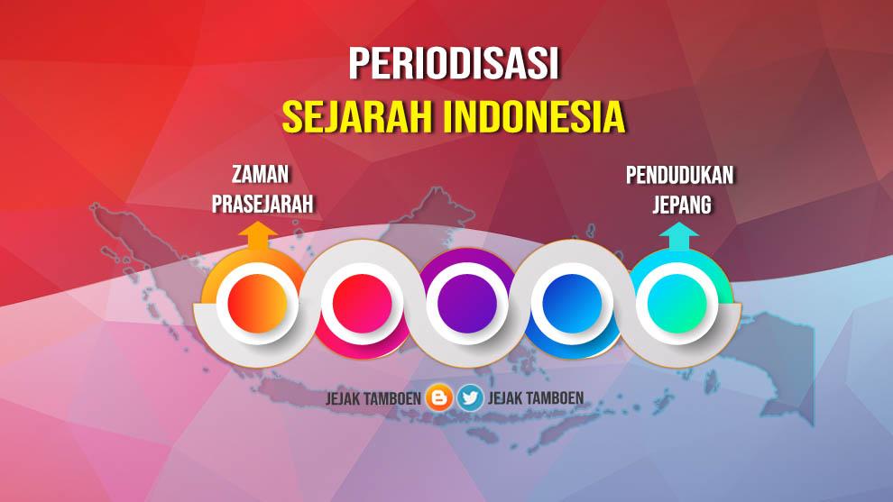 sejarah singkat periodesasi sejarah indonesia Periodisasi Sejarah Indonesia Zaman Prasejarah Hingga Pendudukan Jepang