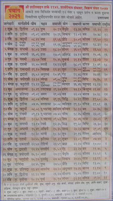Kalnirnay Marathi Panchang January 2021 दाते पंचांग 2021