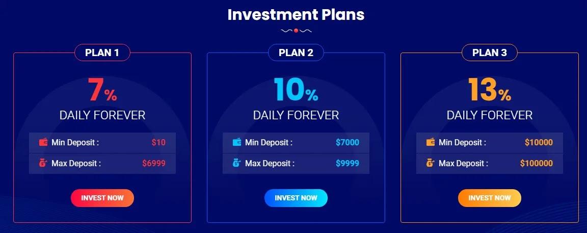 Инвестиционные планы BitBoom